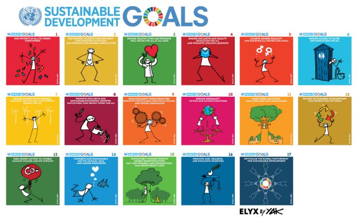 ICCO Receives 3 Awards from SDG Partnership Facility