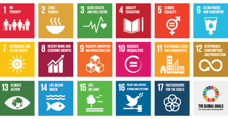 World Food Day: Where Are We on SDG2 (Zero Hunger)?